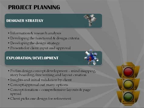design management mba car design project management mba