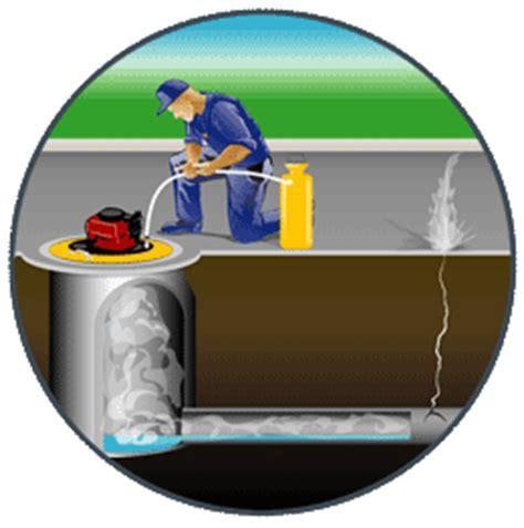 Plumbing Smoke Test Cost by Sewer Odor Detection Plumbing