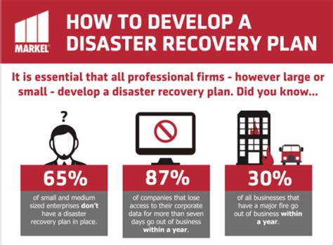 the 4 step plan the recovering it all s guide to recovery books most effective method to protect your data