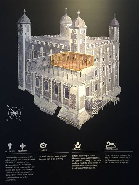 Three Days Of Light The Tower Of London Discovermiddleages