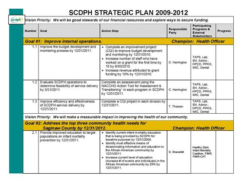 Strategic Plan Michigan Download Pdf Healthcare Strategic Plan Template