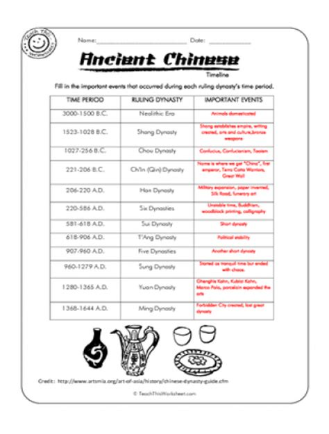 teach this worksheets create and customise your own ancient china worksheets bluegreenish