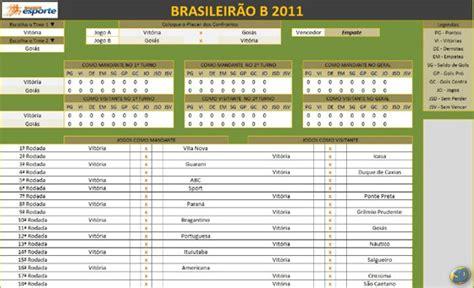 Tabela Do Ceonato Brasileiro 2010 Serie A Serie B