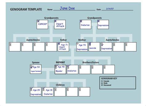 31 genogram templates free word pdf psd documents