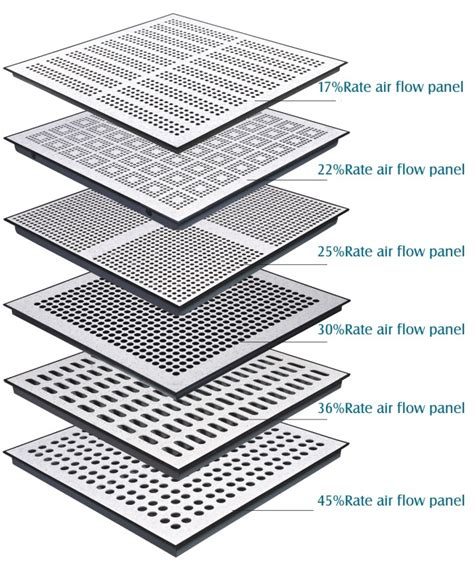 Used Raised Floor Tiles by Perforated Tiles Ctrltech 2015