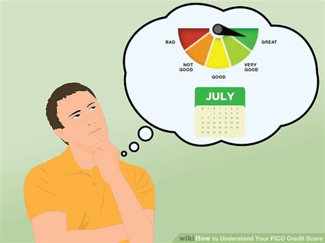 How Do Records Stay On Credit Report 3 Ways To Understand Your Fico Credit Score Wikihow