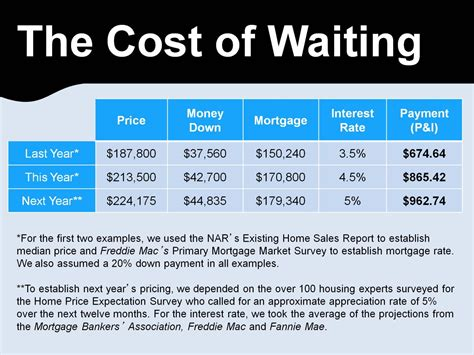 cost when buying a house real cost of buying a house 28 images buying vs renting greater las vegas real