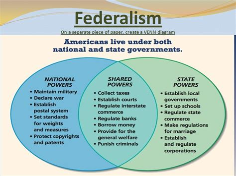 powers of state and federal government venn diagram unit two lesson twelve how did the delegates distribute