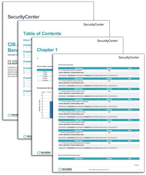 Cis Report Template Cis Linux And Unix Benchmark Reports Sc Report Template