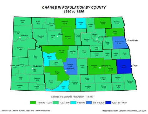 north dakota section 8 section 3 population trends in nd north dakota studies