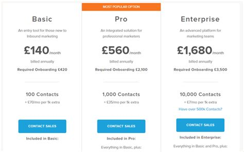 saas pricing model template the most successful saas pricing models quora