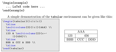 tutorial latex figure search results for table of from of verb calendar 2015