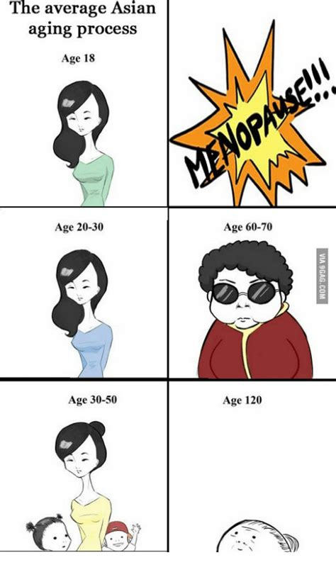 Asian Women Aging Meme - 25 best memes about asian age asian age memes