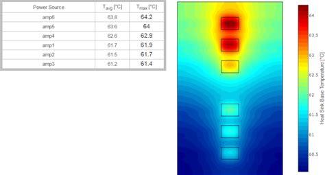 heat sink calculator heat sink calculator heat sink analysis and design