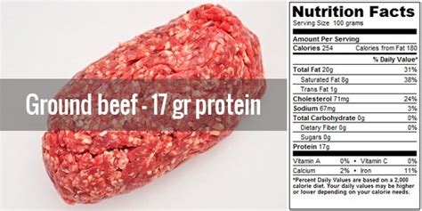protein ground beef 30 cheap high protein food sources