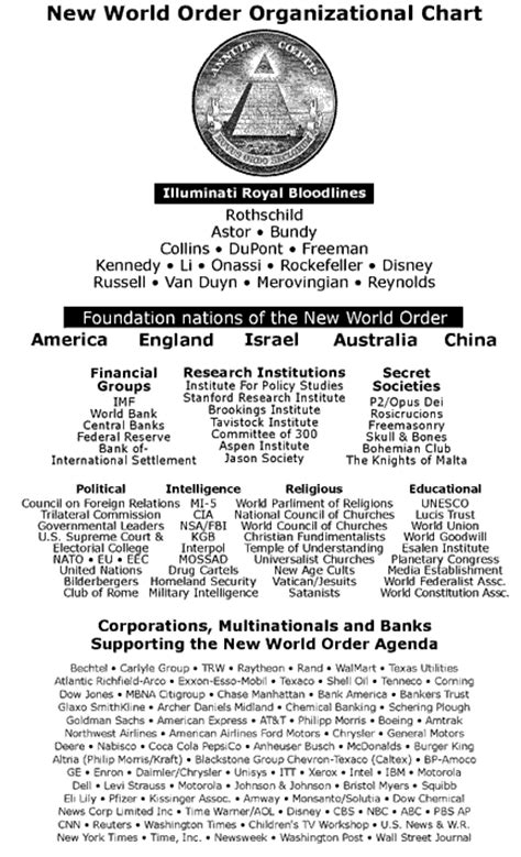 illuminati organization god s illuminati who did you think invented evil