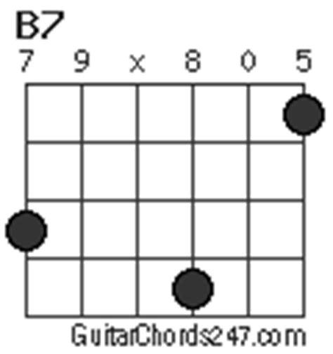 B7 Chord Nivoteamfo