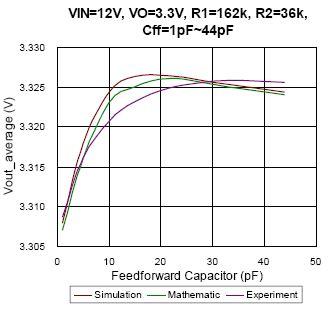 feedforward capacitor an042 richtek technology