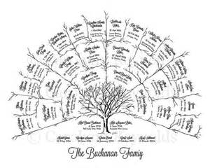Customizable Family Tree Template by 1000 Ideas About Family Tree Crafts On Tree