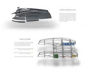 zero sail concept sailing catamaran features modern racing - Catamaran Sails Design