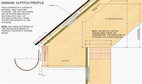 Zip System Roof Installation - zip system r sheathing on a roof greenbuildingadvisor