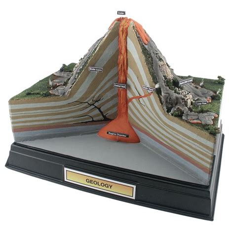 How To Make A Model Volcano Out Of Paper - dioramas school project how to diorama school