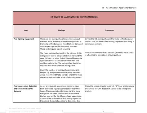 pas 79 template my risk assessment template