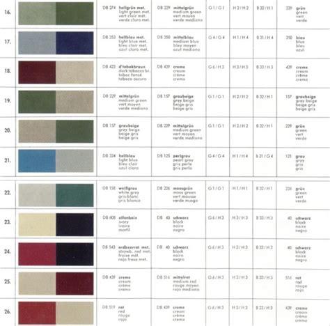 tone on tone color do i paint the clk 2 tone mbworld org forums