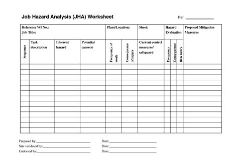 worksheet job hazard analysis worksheet caytailoc free