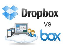 dropbox vs box dropbox vs box net free editions reviewed and compared