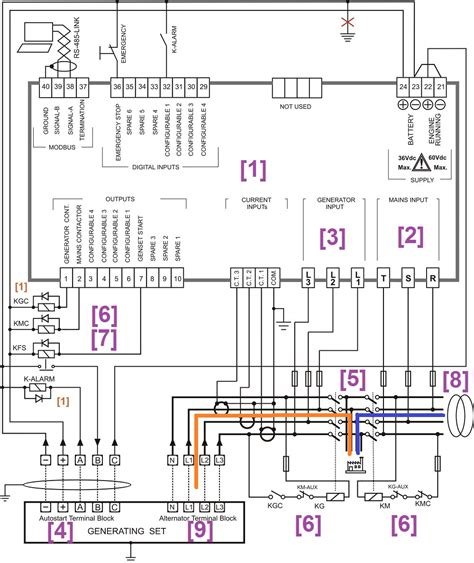 wiring diagram for 3 phase backup generator readingrat net