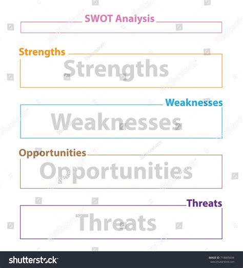 establishing fiscal strength in higher education management strategies for transformative revenue generation books swot analysis table template strength weaknesses stock