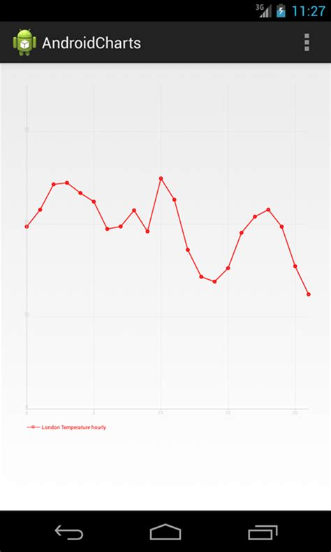 android studio graph tutorial android chart tutorial achartengine line chart bar