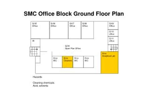 office block floor plans ppt hazards in a vets office powerpoint presentation