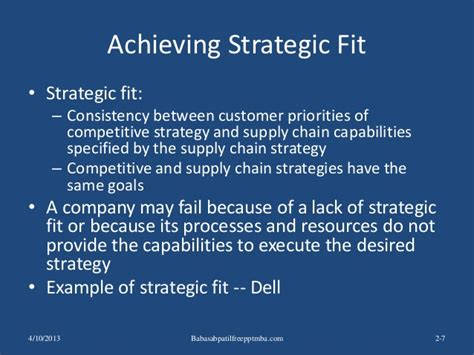Performance Management Ppt Mba by Supply Chain Performance Achieving Strategic Fit And Scope
