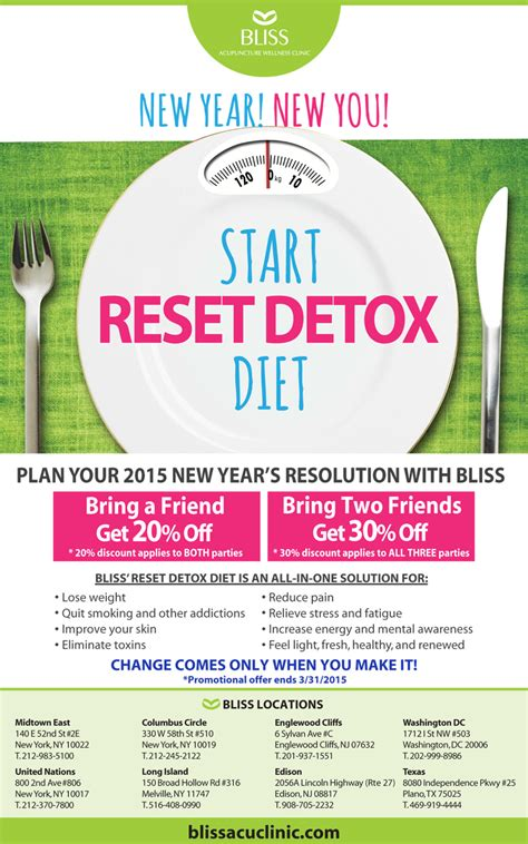 How To Detox After New Year by Reset Detox Diet Promo 2015 Bliss Acupuncture Clinic