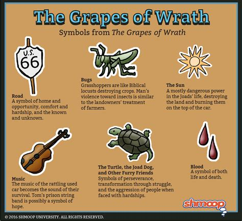 grapes of wrath themes and symbols music in the grapes of wrath