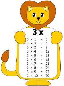 La tabla del 3 diario de una maestra