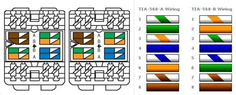patch panel wiring diagram efcaviation