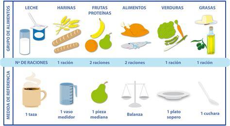 alimentos para diabetes gestacional la diabetes revista diabetes