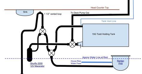 Lovett Plumbing by Sv Pilgrim Plumbing Diagram