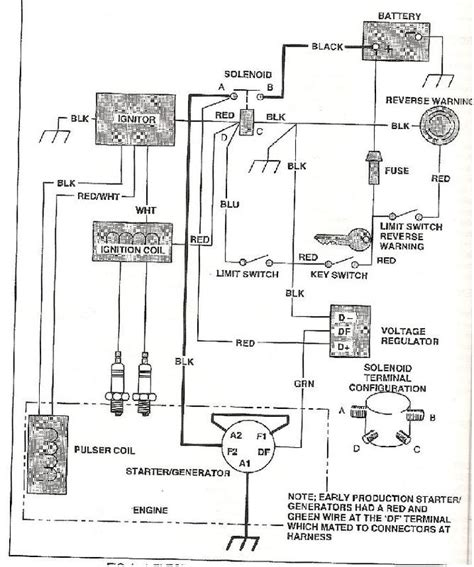 ezgo ignition switch wiring diagram wiring diagram for