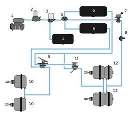 Air Brake System Diagram Pictures Trailer Air Lines Schematic Get Free Image About Wiring