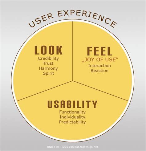 layout experience meaning file ux katzenbergdesign engl jpg
