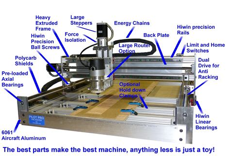 3d Container Home Design Software pdj cnc router plans kit milling machine plasma rapid