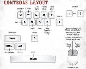 pubg key bindings dishonored keyboard controls orcz com the video games wiki