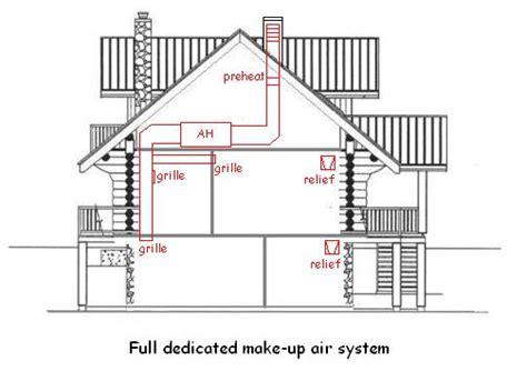 syncb home design hvac account astounding home hvac design gallery best idea home