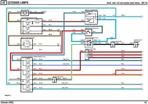 land rover car manual  diagnostic trouble codes