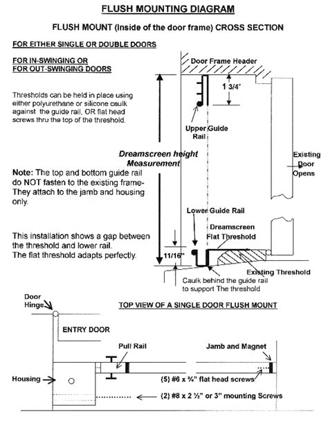flush door section mounting diagrams
