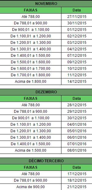 tabela do pagamento dos funcionarios do estado de pernambuco 2016 pagamento dos servidores do estado est 225 garantido diz
